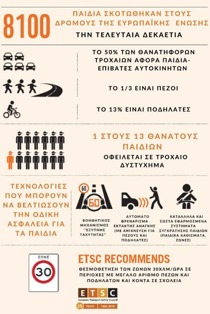 INFOGRAPHIC PIN FLASH 34 GR l
