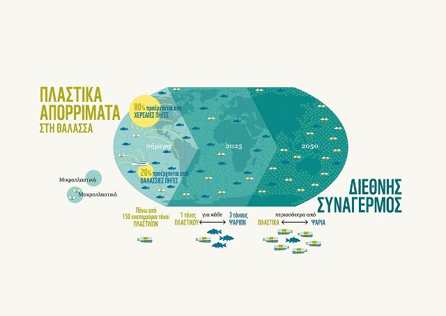 Infographic WWF Global emergency