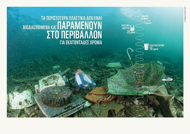 Infographic WWF Plastics' life