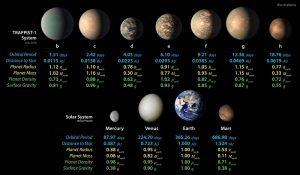 TRAPPIST 7