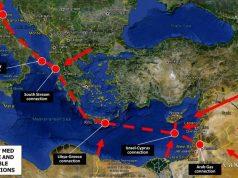 East Med - TurkStream