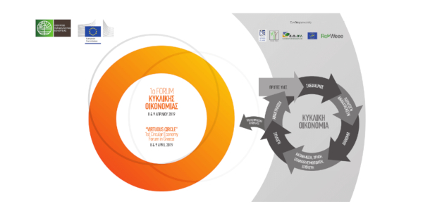 1st forum circular economy