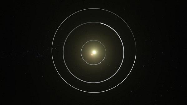 Kepler 47d 3