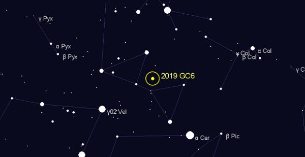 asteroeidis 2019 GC6 g