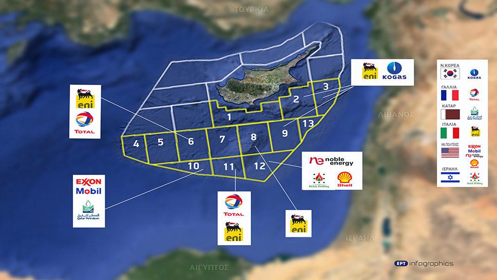 Οι εταιρίες στην Κυπριακή ΑΟΖ