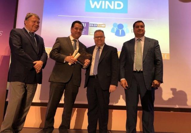 WIND CR index 2019