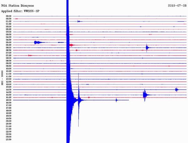 seismografos Dionusos 1