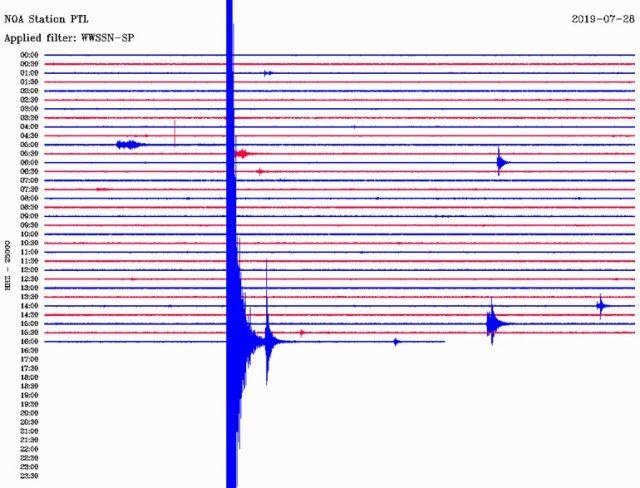 seismografos Penteli