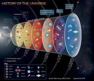 UNIVERSE 09
