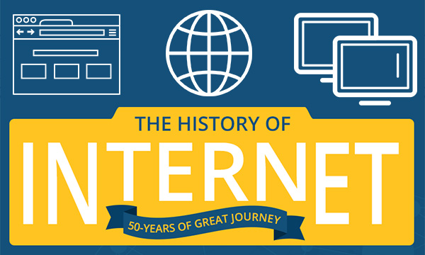 history of the internet 50 years infographic