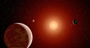 Κόκκινος νάνος, εξωπλανήτης, πλανήτης