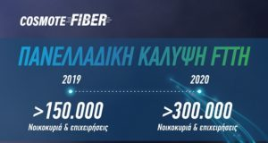 COSMOTE Fiber 150000 FTTH visual GR
