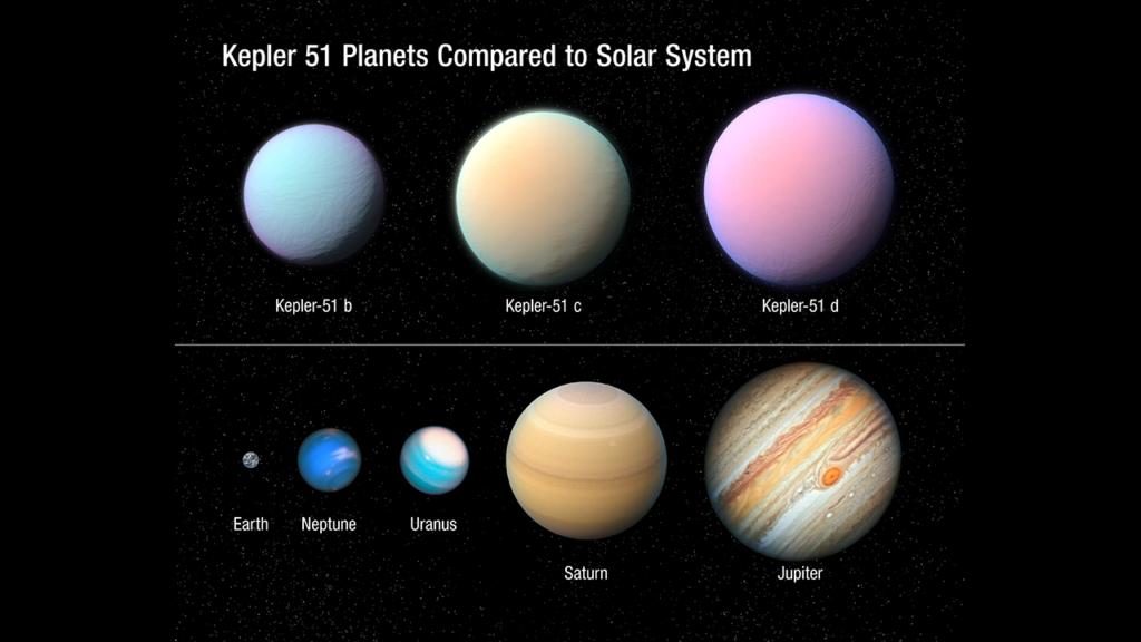 Ηλιακό σύστημα Kepler 51