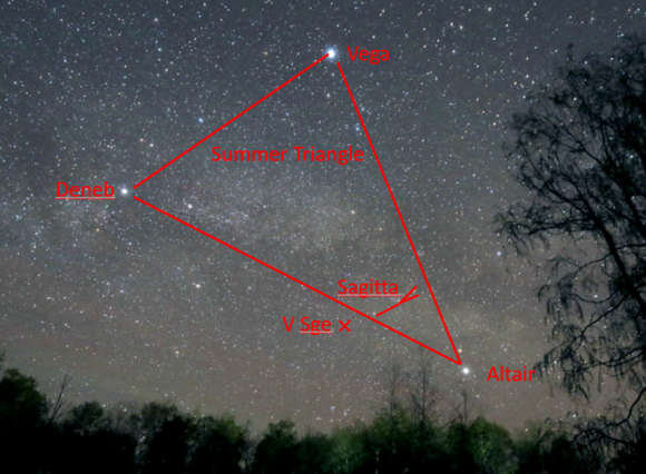 Sky diagram 580x426