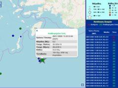 Έκτακτο: Σεισμός 5,2 Ρίχτερ στην Κάρπαθο 2020 01 28