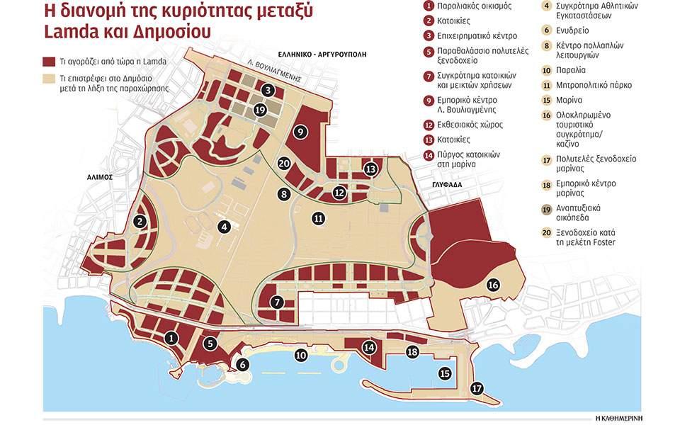 Ελληνικό χάρτης κυριότητας