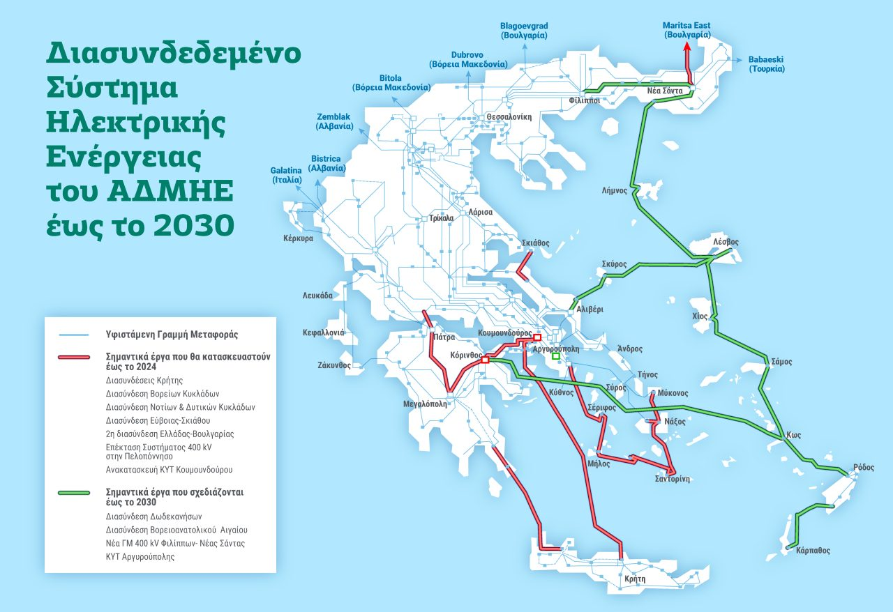ΑΔΜΗΕ: Υποθαλάσσια διασύνδεση όλων των νησιών έως το 2030