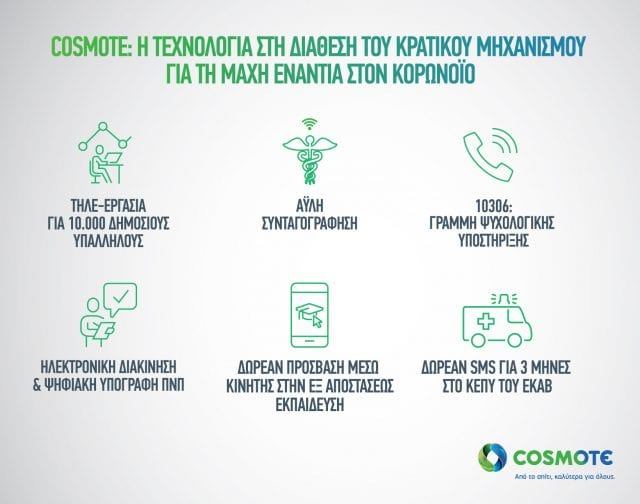 COSMOTE: Η τεχνολογία στη διάθεση του κρατικού μηχανισμού για τη μάχη ενάντια στον κορoνοϊό