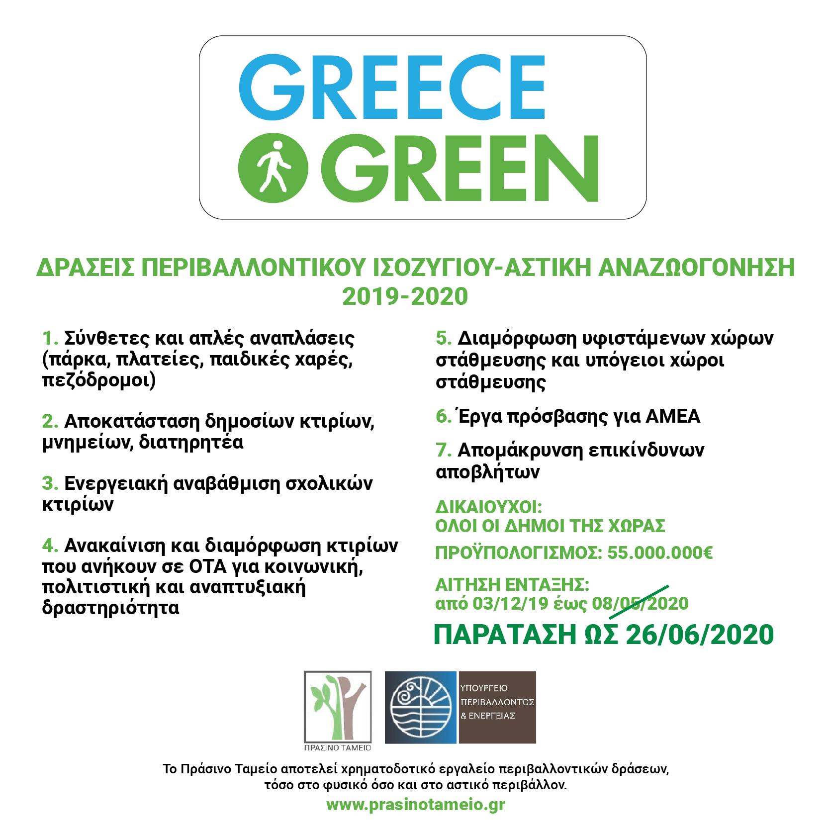 Πράσινο Ταμείο - ΠΕΡΙΒΑΛΛΟΝΤΙΚΌ ΙΣΟΖΎΓΙΟ 2019 2020