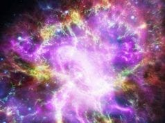 Έκρηξη - Σύμπαν - Διάστημα