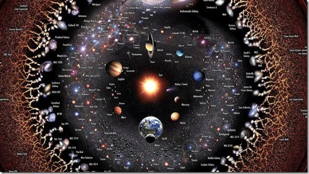 Ποιες είναι οι πέντε εποχές του σύμπαντος;