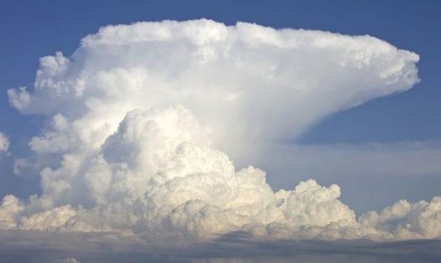Καιρός - Σύννεφα