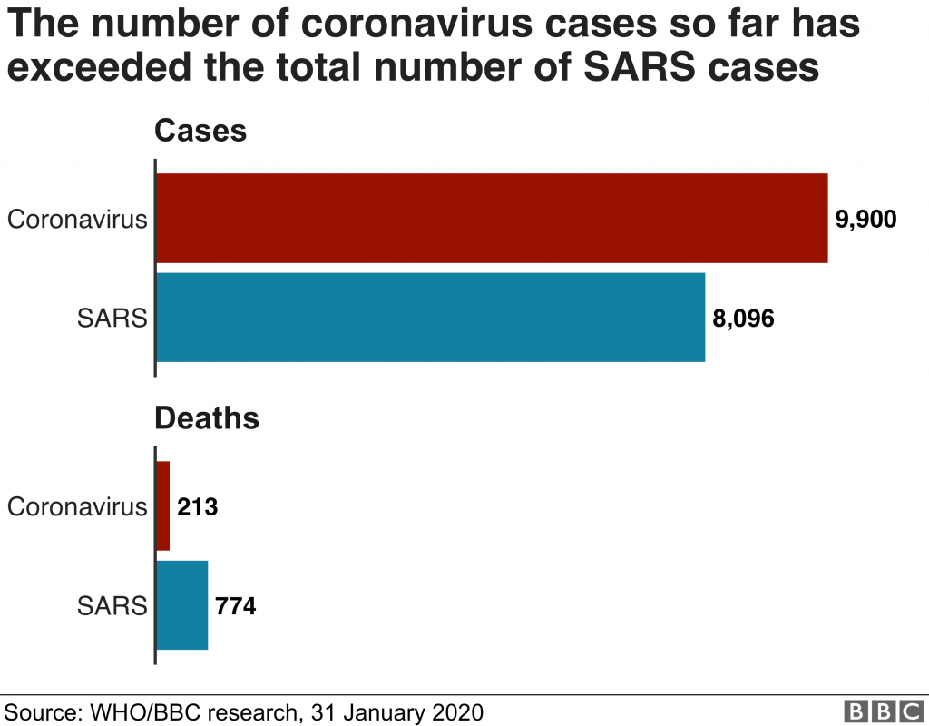 Από τις μεταλλάξεις του SARS-CoV-2 θα κριθεί το αποτέλεσμα