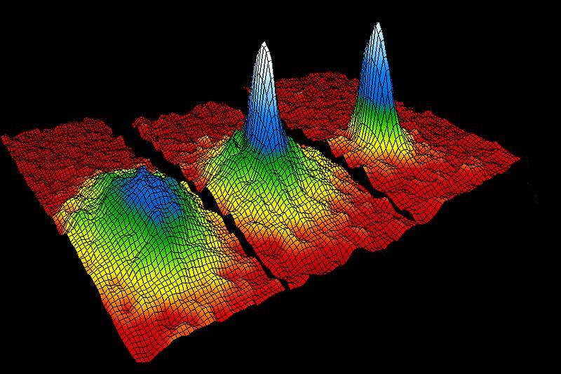 Επιστημονικό & τεχνολογικό επίτευγμα: Η 5η κατάσταση της ύλης στο ΔΔΣ - Bose–Einstein condensate
