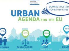 Ευρωπαϊκή Αστική Ανάπτυξη EU Urban Agenda