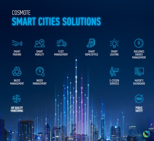 COSMOTE Smart CitiesSolutions
