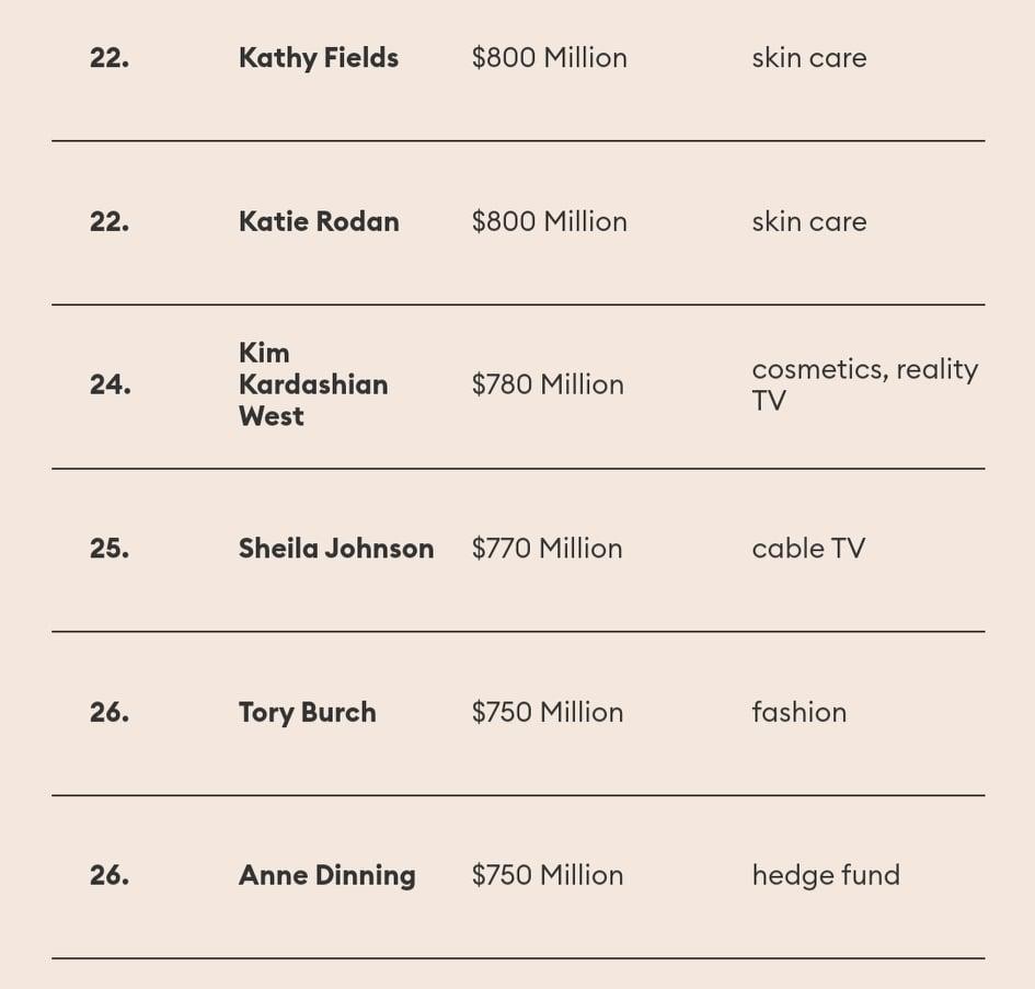 πλουσιότερες Αμερικανίδες 2