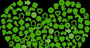 βιώσιμη επιχειρηματικότητα