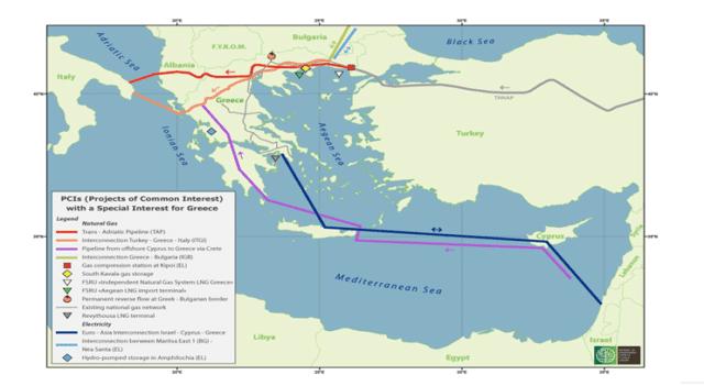 Ελλάδα ως ενεργειακός κόμβος
