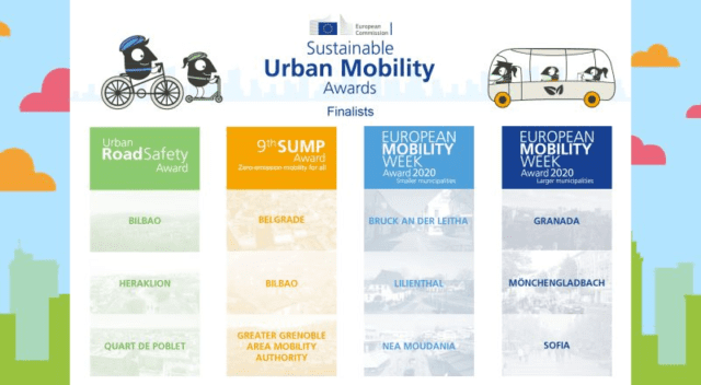 Sustainable Urban Mobility image