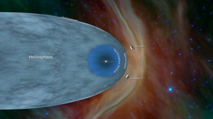 Voyager 2 ηλιόσφαιρα