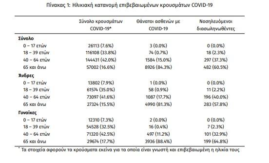 COVID 030521