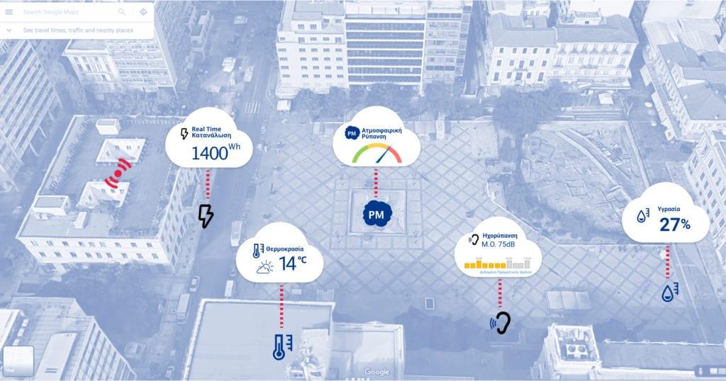 Οι αισθητήρες του Project Αθηνά στην πλατεία Κοτζιά