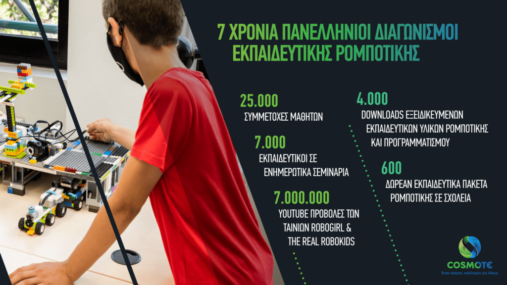 INFOGRAPHIC COSMOTE