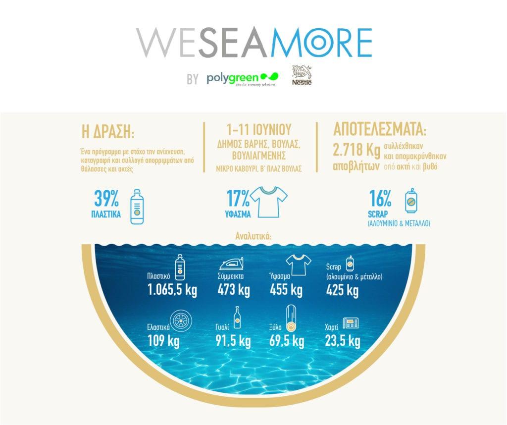 WE SEA MORE 1