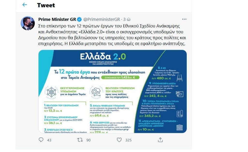 tweet mitsotakis