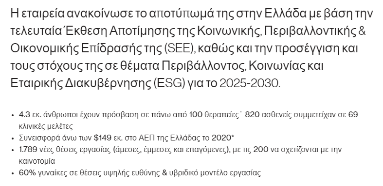 Novartis-Αποτύπωμα 2020